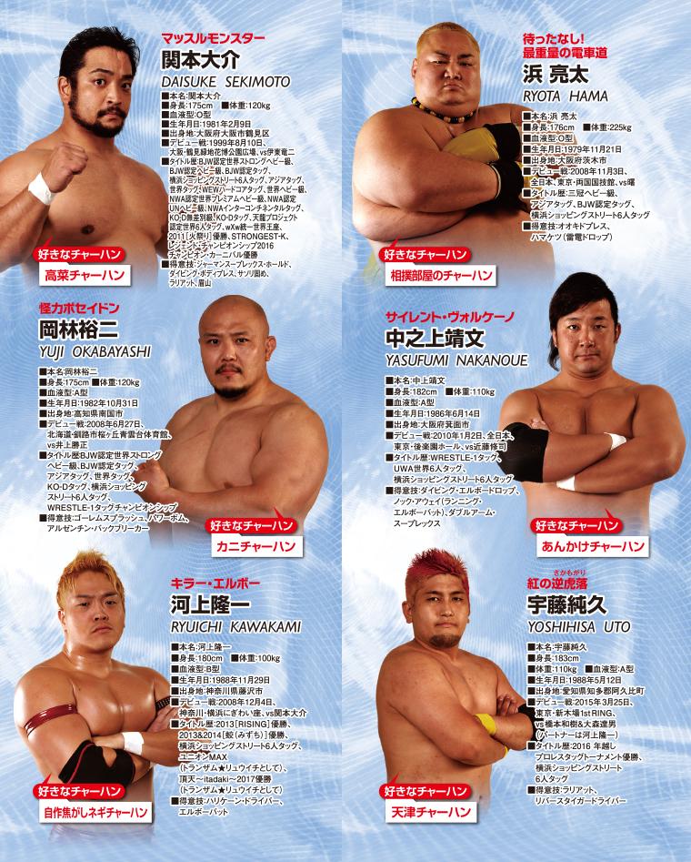 BJW大日本プロレス選手紹介2